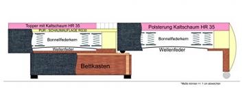 Boxspring Schlafsofa-180226125401